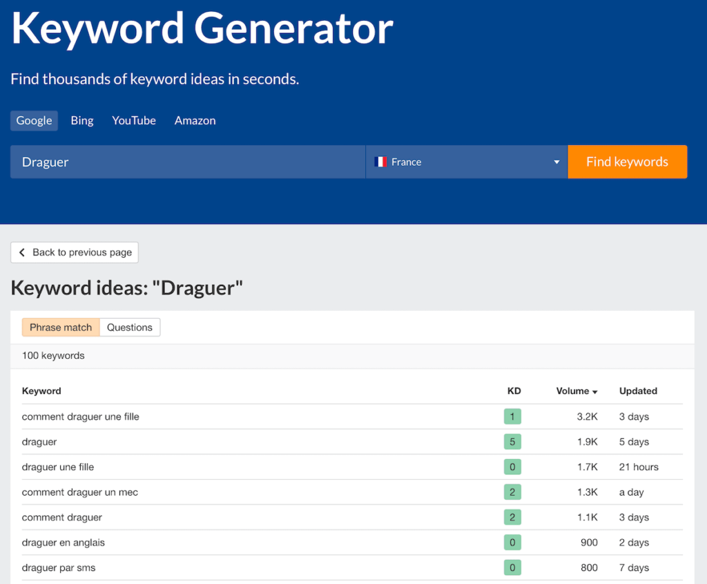 Keyword Generator comment trouver vos mots clés SEO